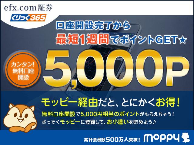 モッピー経由で口座開設で5,000P!くりっく365