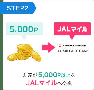 友達が5,000P以上をJALマイルへ交換