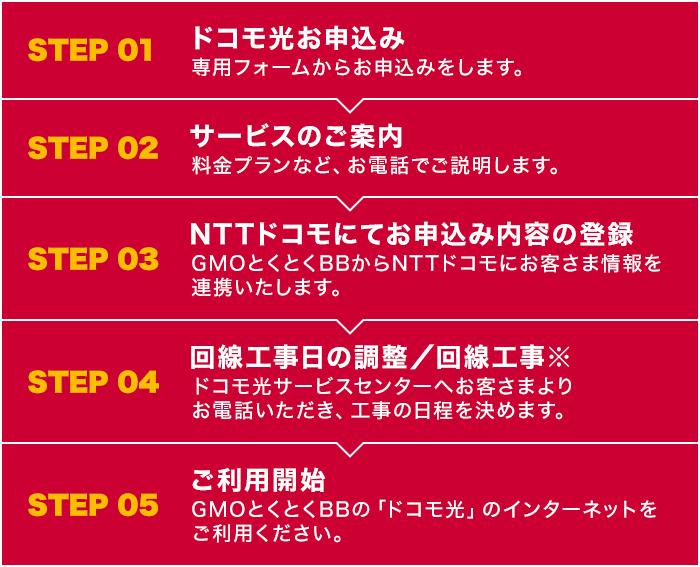 STEP01 ドコモ光お申込み、STEP02 サービスのご案内、STEP03 NTTドコモにてお申込み内容の登録、STEP04 回線工事日の調整/回線工事※、STEP05 ご利用開始