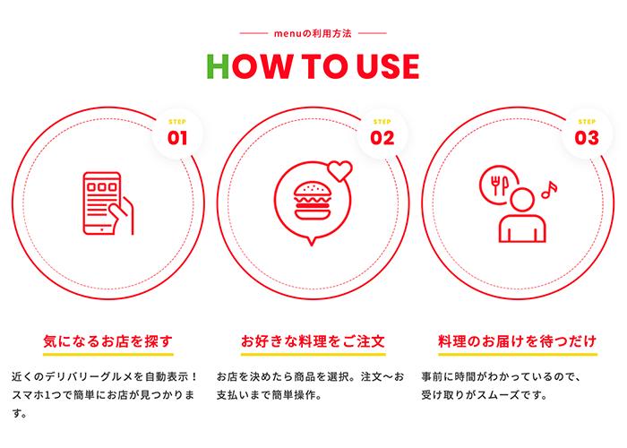 -menuの利用方法- HOW TO USE