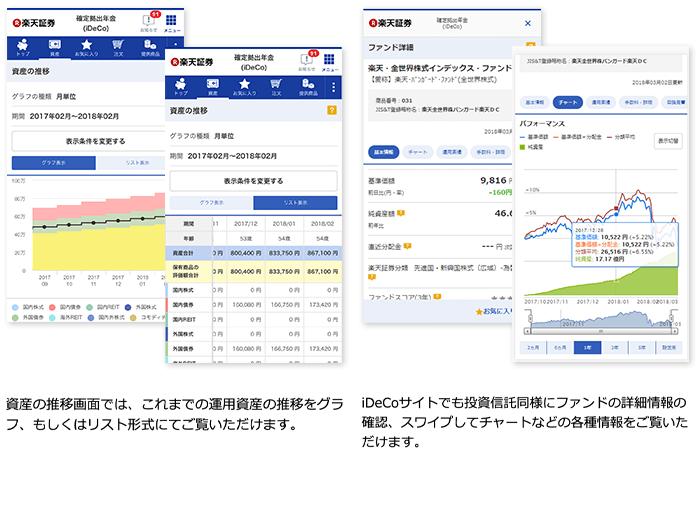 楽天証券iDeCo