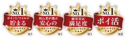 ポイント/マイルが貯まるポイントサイトNO.1 初心者が選ぶ安心のポイントサイトNo.1 顧客対応満足度No.1