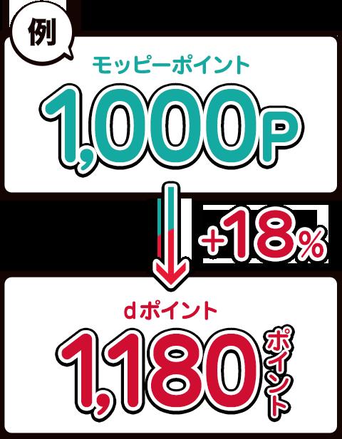 増量 d ポイント 【2019年】dポイントへの交換が20%増量キャンペーンでお得